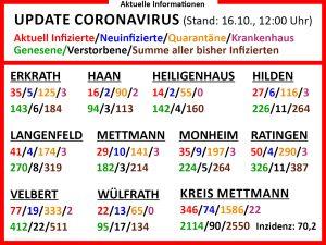 201016_coronavirus_website