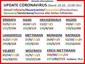 201020_coronavirus_website
