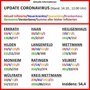 corona-virus_14_10_korrektur