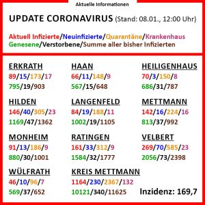 210108_coronavirus