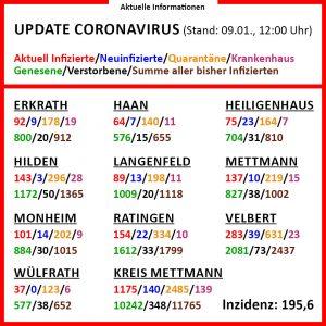 210109_coronavirus