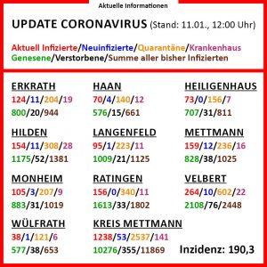 210111_coronavirus