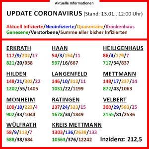 210113_coronavirus
