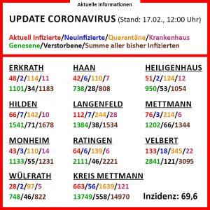 210217_coronavirus