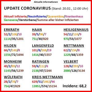 210220_coronavirus
