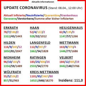 210408_coronavirus