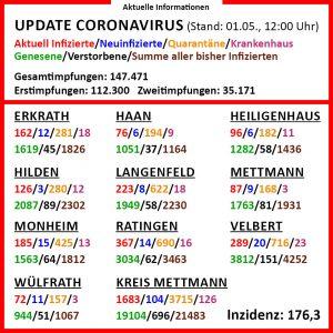 210501_coronavirus