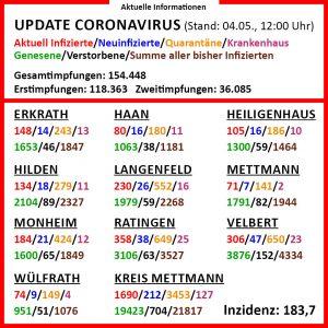 210504_coronavirus