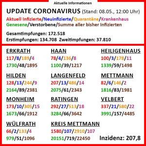 210508_coronavirus