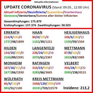 210509_coronavirus