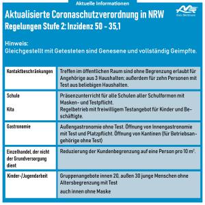 uebersicht_neuecoronaschutzverordnung_stufenplan_2