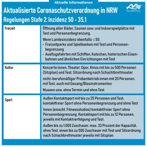 uebersicht_neuecoronaschutzverordnung_stufenplan_2_2