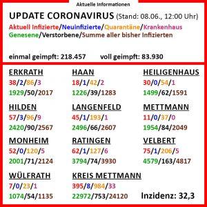 210608_coronavirus