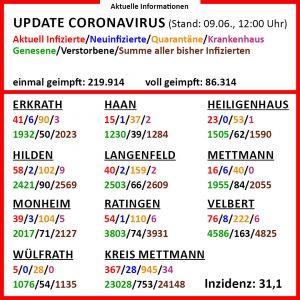 210609_coronavirus