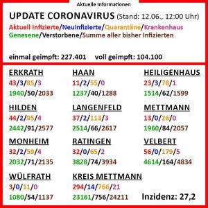 210612_coronavirus