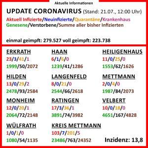 210721_coronavirus