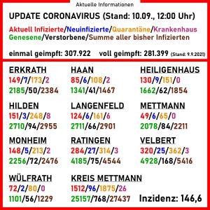 210910_coronavirus