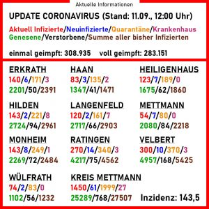 210911_coronavirus