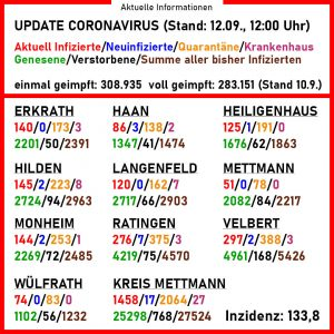210912_coronavirus