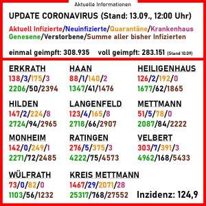 210913_coronavirus