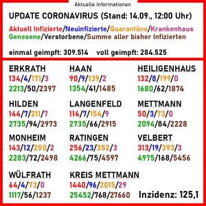 210914_coronavirus