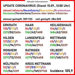 210915_coronavirus