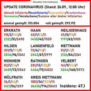 210926coronavirus