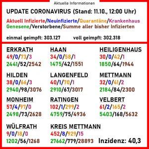 211011_coronavirus