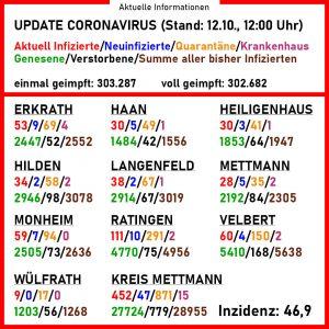 211012_coronavirus