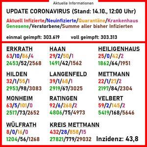 211014_coronavirus